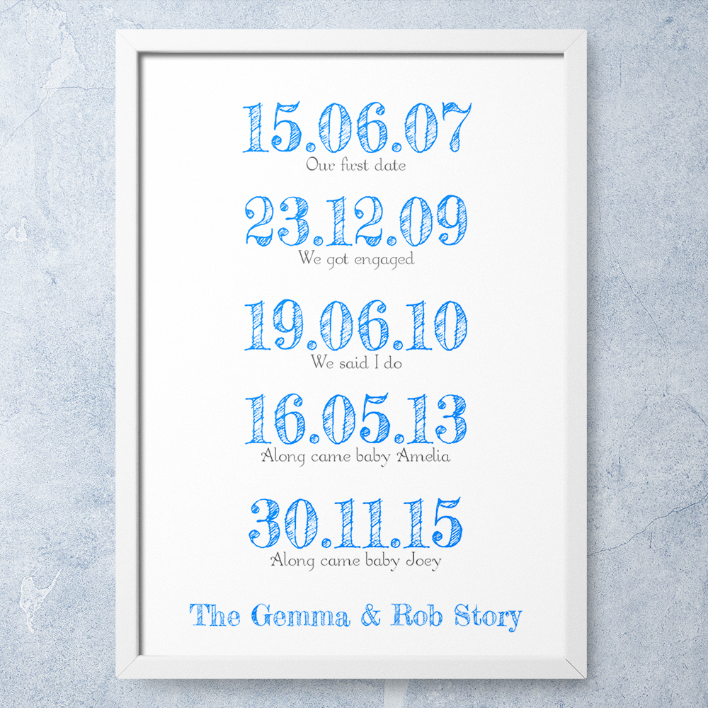 Lift story milestones personalised print, blue and grey on white